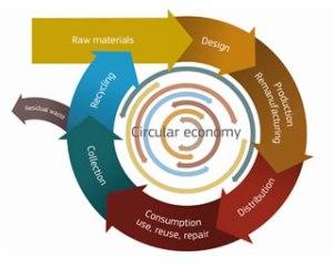 circular-economy-diagram